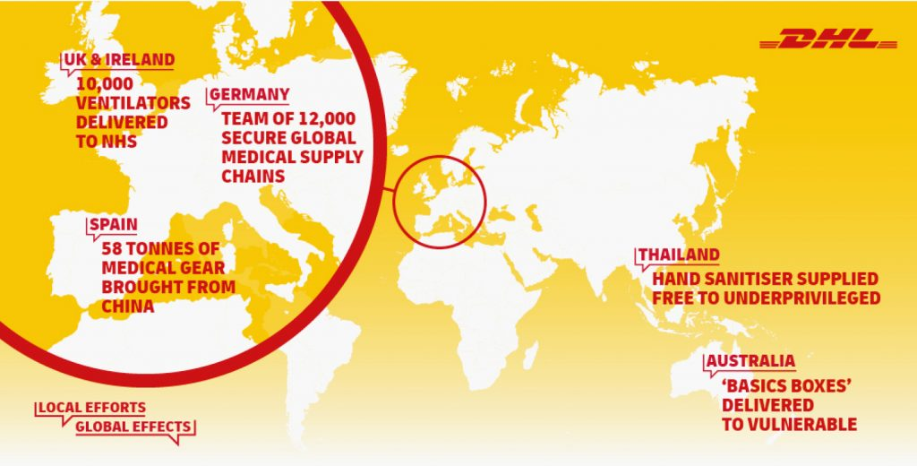 World Map with Key DHL delivery stats